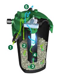 Tetra Pressure filter cutout
