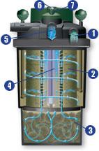 Laguna Pressure-Flo filter cutout